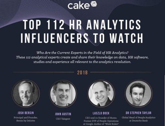 Top HR influencers