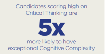 Candidates and graduates scoring high on critical thinking are 5x more likely to have exceptional cognitive complexity